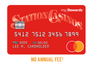 Mastercard No Annual Fee